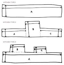 how to measure for kitchen backsplash how to measure your kitchen backsplash mercury mosaics