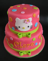 kitty cakes character cakes kempenfelt cakes barrie