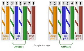 cat6 wiring diagram diagram wiring jope