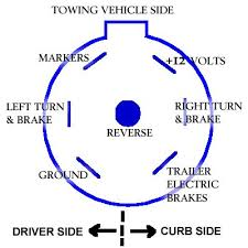 wiring diagram for trailers 4 pin round u2013 the wiring diagram