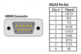 rs232 serial port connection diagram 4k wallpapers