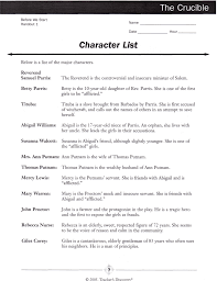 the crucible character list