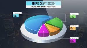 tutorial powerpoint design stunning 3d pie chart tutorial in microsoft office 365 powerpoint