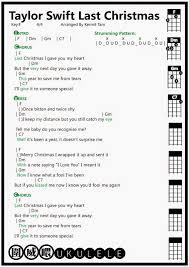 圍威喂ukulele taylor swift last christmas ukulele譜