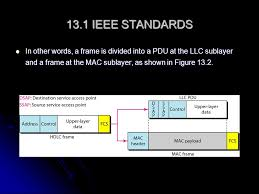 chapter 13 wired lans ethernet ppt download