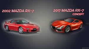 Mazda Rx7 Prices 2017 Mazda Rx7 Price Archives Car Wallpaper Hd