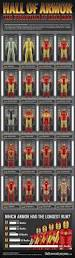 origins of halloween costumes hall of armor the evolution of iron man infographic evolution