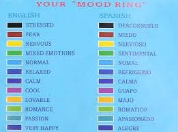color and mood chart paint colors moods chart architecture paint color chart some