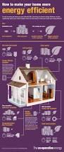 efficiency house plans energy efficient house design home designs plans affordable decor