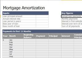 Estimating A Mortgage Payment by Best 25 Mortgage Amortization Ideas On Amortization