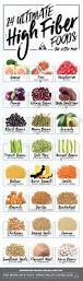 108 best low carb diet images on pinterest