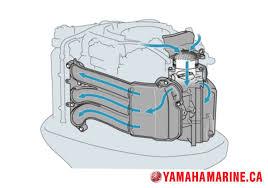yamaha 225 hp 4 stroke outboard motor 225 hp v max sho