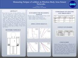 research poster presentation design quick design guide this