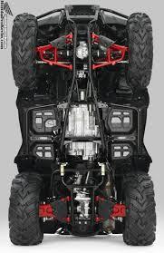 bonas 500 series controller manual 2017 honda foreman 500 vs rubicon comparison which is better