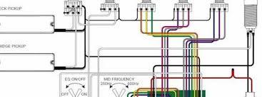 ibanez premium wiring gandul 45 77 79 119