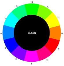 Primary Colors Of Light 2 Understanding The Light Els European Lighting
