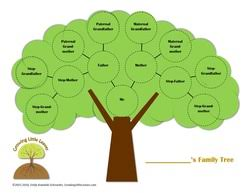 printables growing little leaves genealogy for children