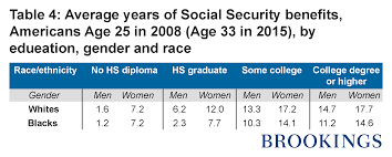 Social Security Retirement Age Table Life Expectancy And The Republican Candidates U0027 Social Security
