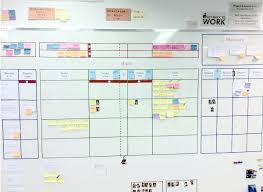 Scrum Excel Spreadsheet Scrum Task Board Kanban Tool