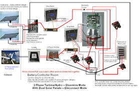 wiring diagrams 4 space sub panel electrical sub panel breaker