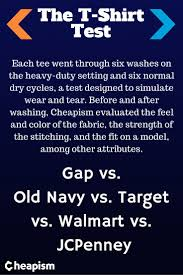 walmart vs target vs best buy black friday 74 best dress for less images on pinterest budget cheap online