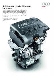 audi 2 0 diesel ftc wallops audi volkswagen with 32 million for false