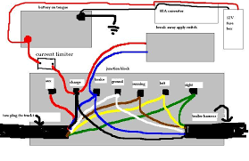 trailer junction box 7 wire schematic trailer wiring 101 trucks