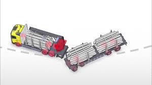 who makes volvo trucks volvo trucks stretch brake makes downhill driving safer youtube