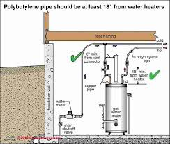 design criteria for hot water supply system installation specifications inspection testing plastic plumbing