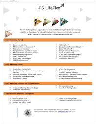 Nice Resume Template Nice Resume Template Free Samples Examples U0026 Format Resume
