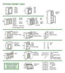 Standard Kitchen Cabinet Sizes by Cabinet Sizes U0026 Types On Sale Cabinetry Types Of Kitchen Cabinet