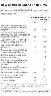 chaplain jobs prison chaplain job gse bookbinder co