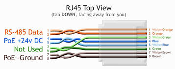 cat5 poe wiring diagram cat5 wiring diagrams collection