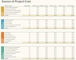 Tracking Project Costs Template Excel Excel Budget Template Vnzgames