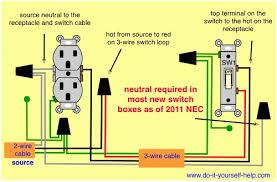 garbage disposal switch wiring diagram wiring diagrams
