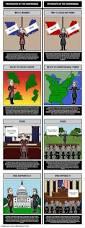 561 best social studies images on pinterest teaching social
