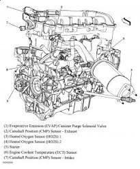 g6 gt engine diagram pontiac wiring diagrams instruction 2006 fuse