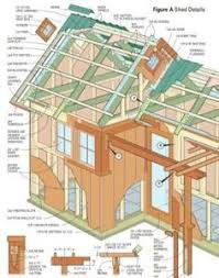 how to build a shed together with 12x12 shed plans http