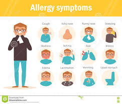 Allergy Map Seasonal Allergies Infographic And World Map Stock Vector Image