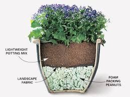 10 expert gardening tips for beginners reader u0027s digest