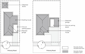 floor plan area calculator new dwelling houses renovations and extensions nsw planning portal