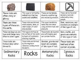 types of rocks sort first page types of and information about