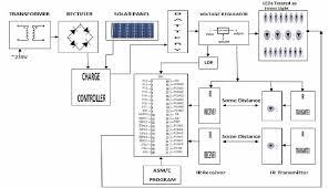 Solar Street Light Circuit Diagram by Design Of Modern Solar Street Light Intensity Controller An