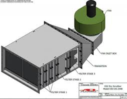 home ventilation system design homes abc