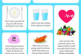weight loss week 1 thanksgiving weight loss tips