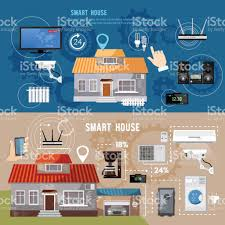smart house design concept remote control of house smart home smart house design concept remote control of house smart home infographic banner modern