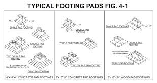 Types Of Foundations For Homes Manufactured Home Installation And Setup