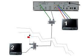dish work wiring diagram 722 wiring schematics and wiring diagrams