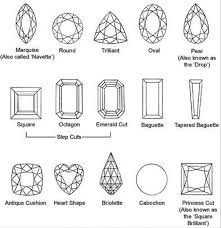 diamond clarity chart and color chart black diamond grading chart