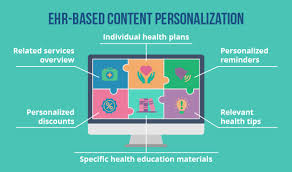website personalization website personalization emr and ehr